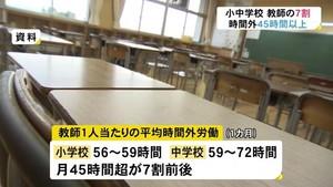 小中学校教師 時間外労働45時間以上は7割